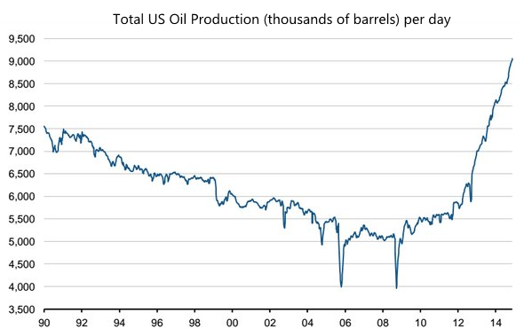 Hot Shot Trucking Oil Production