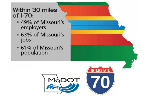 I-70 Expansion Funding in Missouri & Trucking Industry Impact Uncertain