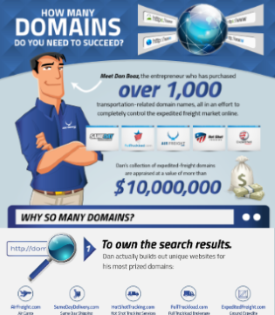 How many domains are needed to succeed?